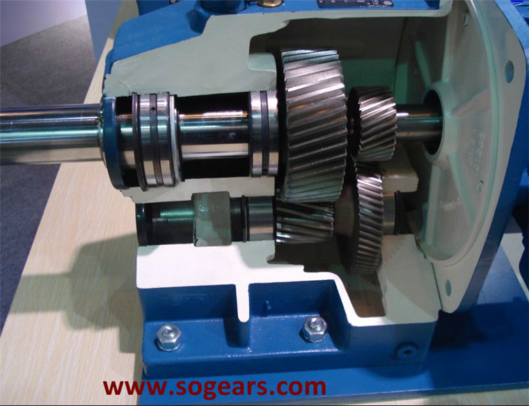 helical motor gear drives