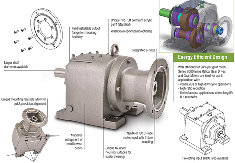 Helical Inline Gear Drives