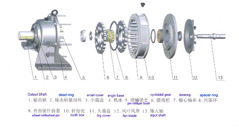 vertical speed reducer