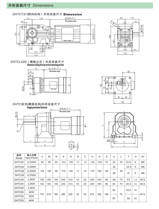 Gear motor specialized for car parking system
